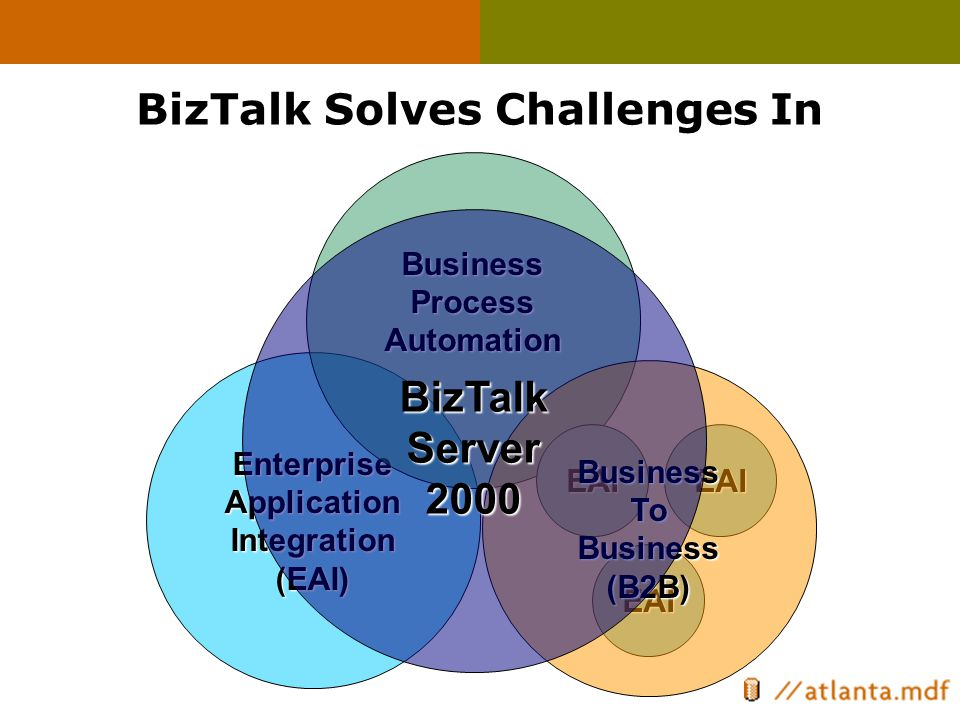 Comprehensive Toolset  Orchestrate your Business Processes  Define Your Business Documents  Build Trading Partner Relationships  Learn from your data  Manage the System  BizTalk Admin Console  BizTalk Orchestration Designer  BizTalk Messaging Manager  BizTalk Editor  BizTalk Document Tracking  BizTalk Mapper  Transform Your Business Documents