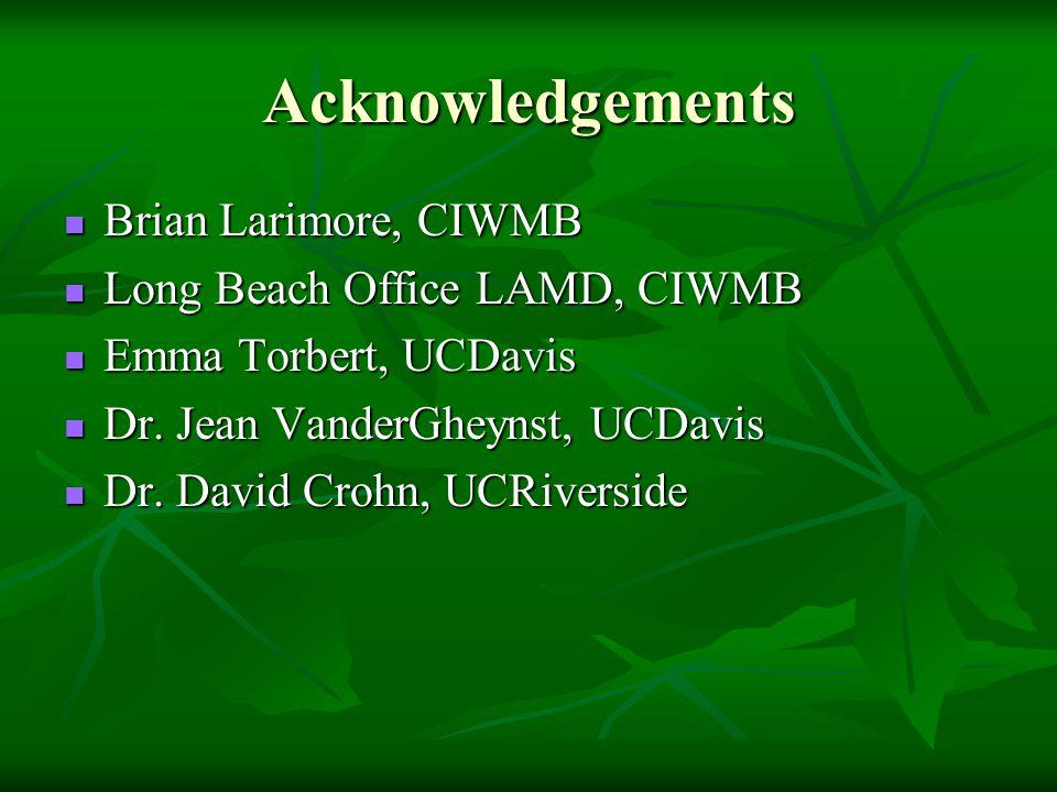 Acknowledgements Brian Larimore, CIWMB Brian Larimore, CIWMB Long Beach Office LAMD, CIWMB Long Beach Office LAMD, CIWMB Emma Torbert, UCDavis Emma To