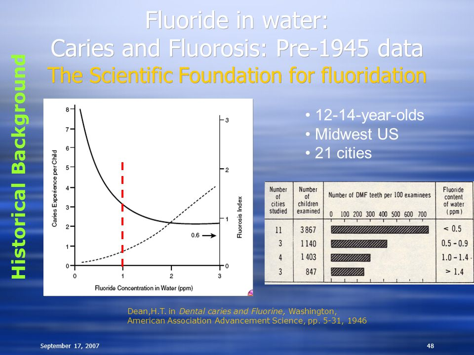 September 17, 200748 Fluoride in water: Caries and Fluorosis: Pre-1945 data The Scientific Foundation for fluoridation Historical Background 12-14-yea