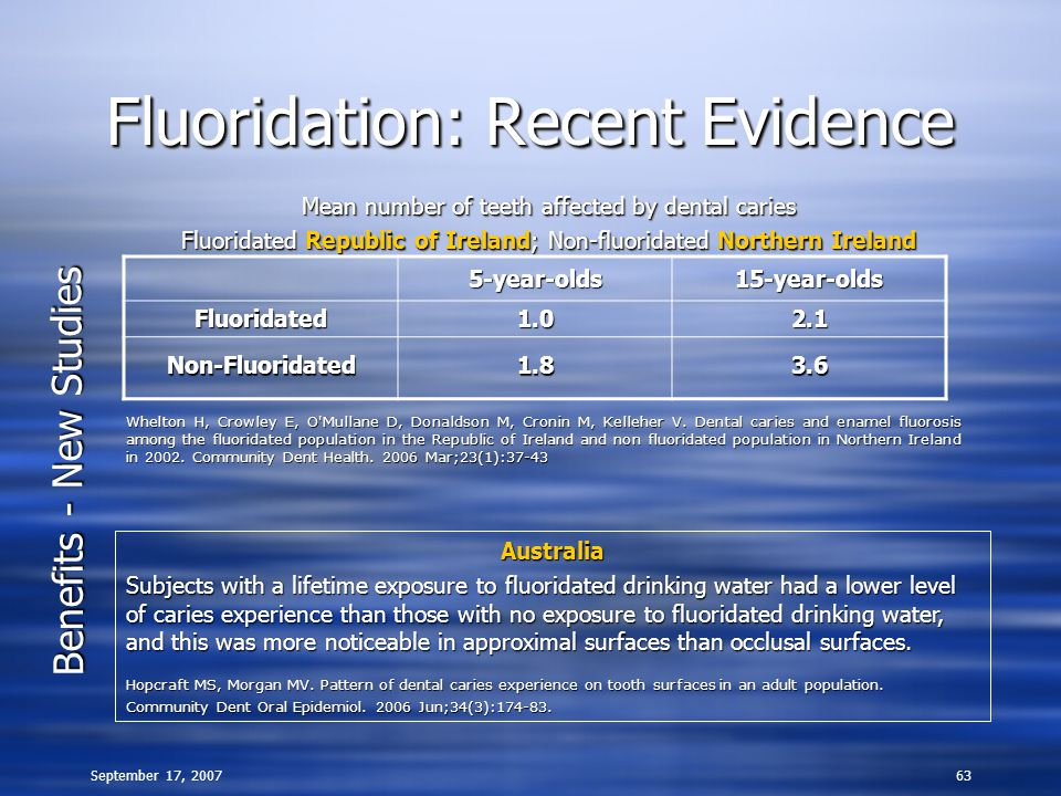September 17, 200763 Fluoridation: Recent Evidence Mean number of teeth affected by dental caries Fluoridated Republic of Ireland; Non-fluoridated Northern Ireland Mean number of teeth affected by dental caries Fluoridated Republic of Ireland; Non-fluoridated Northern Ireland 5-year-olds15-year-olds Fluoridated1.02.1 Non-Fluoridated1.83.6 Australia Subjects with a lifetime exposure to fluoridated drinking water had a lower level of caries experience than those with no exposure to fluoridated drinking water, and this was more noticeable in approximal surfaces than occlusal surfaces.