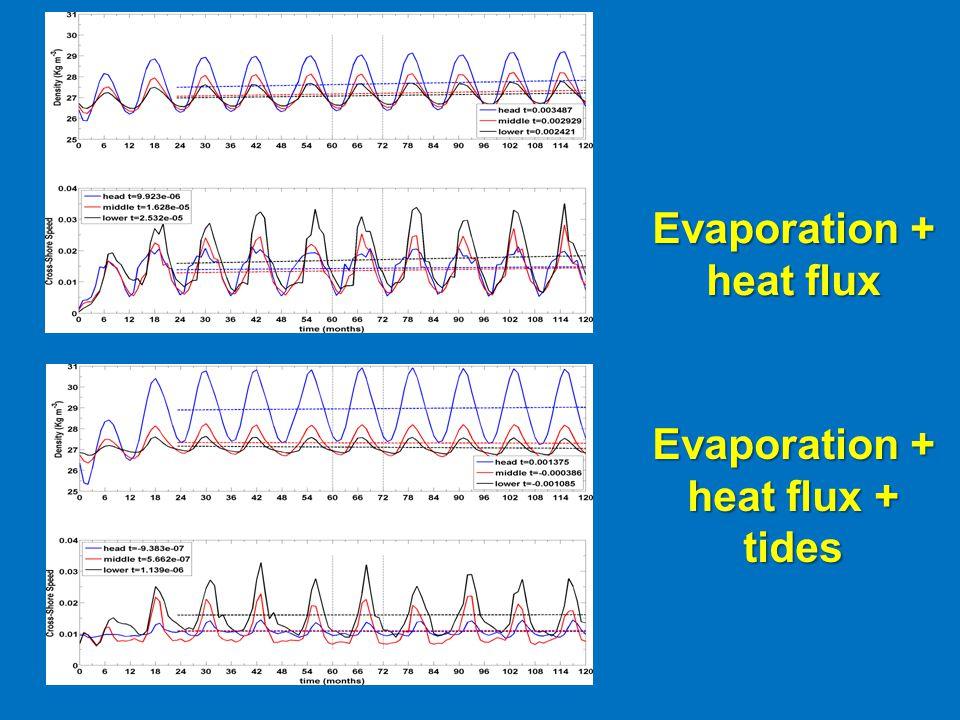Evaporation + heat flux Evaporation + heat flux + tides