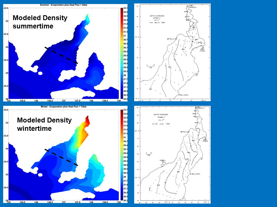 Modeled Density summertime Modeled Density wintertime