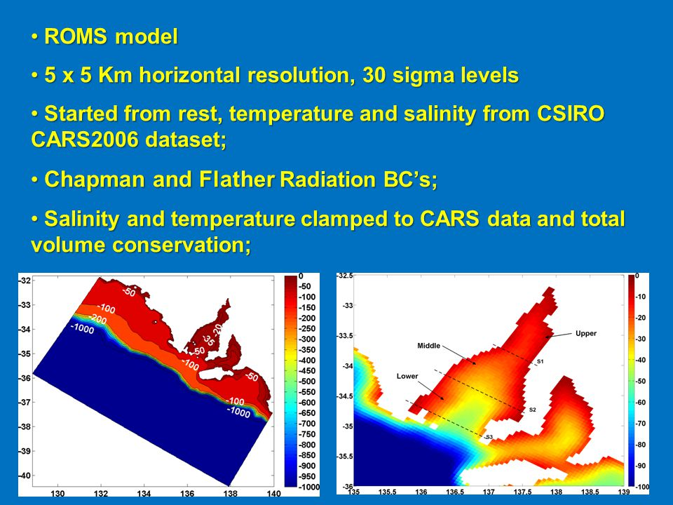 ROMS model ROMS model 5 x 5 Km horizontal resolution, 30 sigma levels 5 x 5 Km horizontal resolution, 30 sigma levels Started from rest, temperature and salinity from CSIRO CARS2006 dataset; Started from rest, temperature and salinity from CSIRO CARS2006 dataset; Chapman and Flather Radiation BC's; Chapman and Flather Radiation BC's; Salinity and temperature clamped to CARS data and total volume conservation; Salinity and temperature clamped to CARS data and total volume conservation;