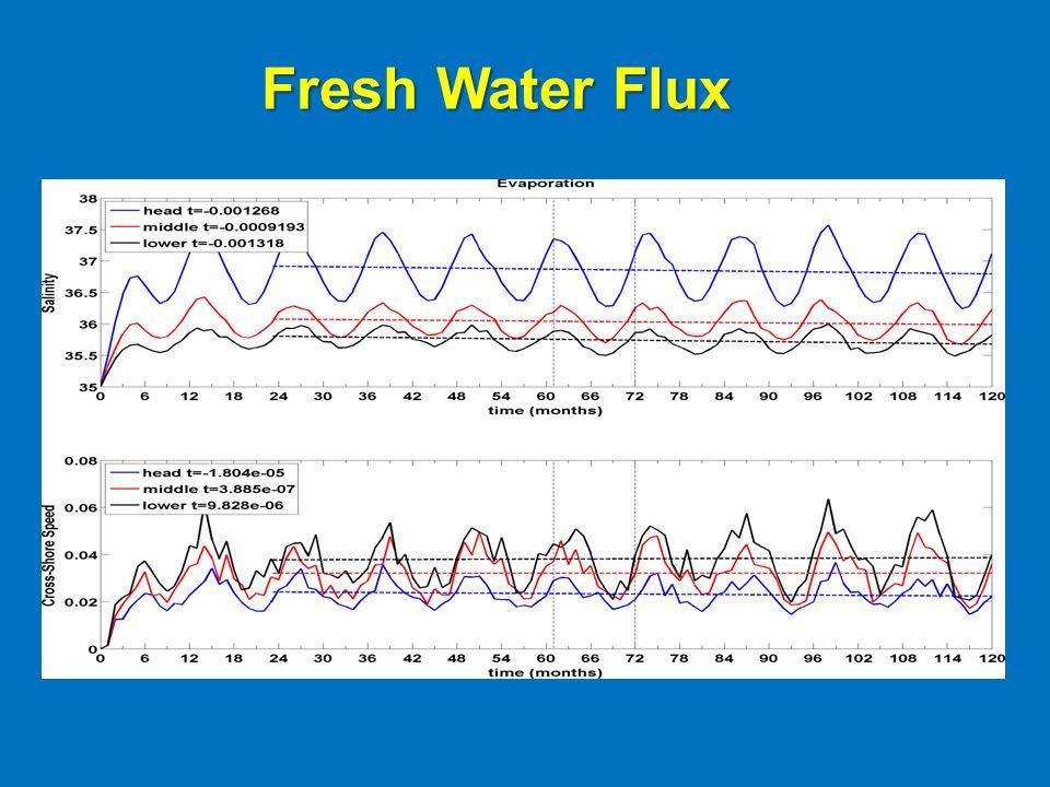 Fresh Water Flux