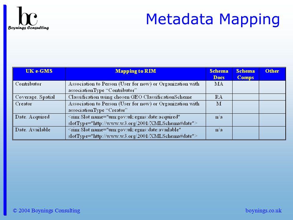 © 2004 Boynings Consultingboynings.co.uk Metadata Mapping