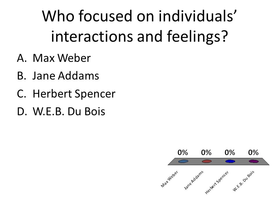 Who focused on individuals' interactions and feelings.