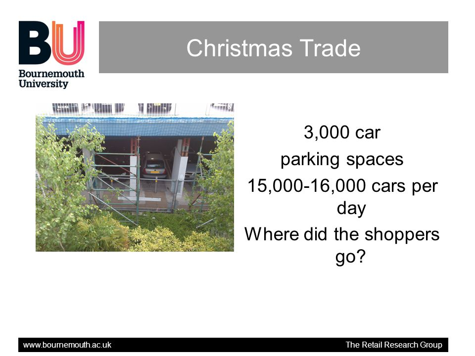 www.bournemouth.ac.uk The Retail Research Group Christmas Trade 3,000 car parking spaces 15,000-16,000 cars per day Where did the shoppers go