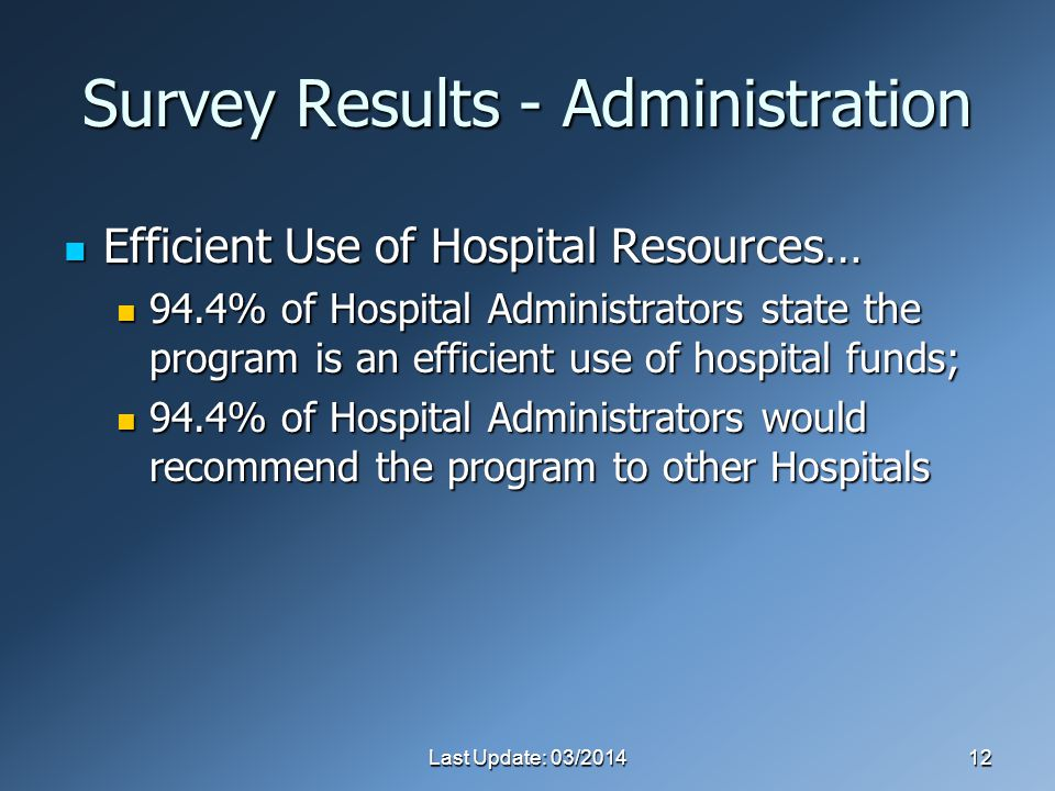 Survey Results - Administration Efficient Use of Hospital Resources… Efficient Use of Hospital Resources… 94.4% of Hospital Administrators state the program is an efficient use of hospital funds; 94.4% of Hospital Administrators state the program is an efficient use of hospital funds; 94.4% of Hospital Administrators would recommend the program to other Hospitals 94.4% of Hospital Administrators would recommend the program to other Hospitals Last Update: 03/201412