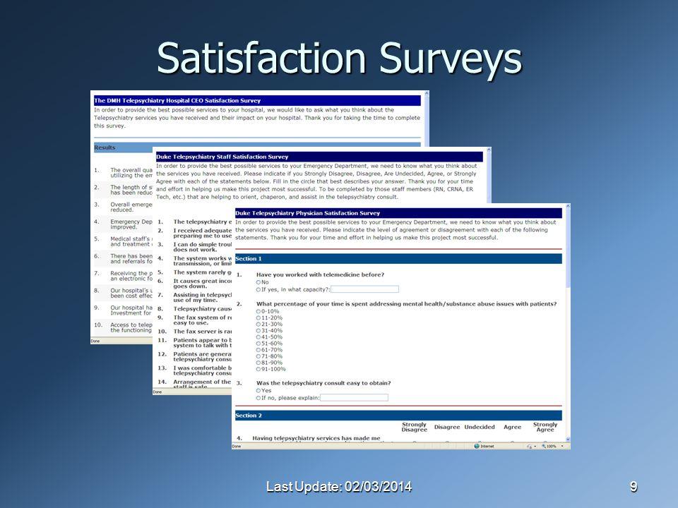 Last Update: 02/03/20149 Satisfaction Surveys