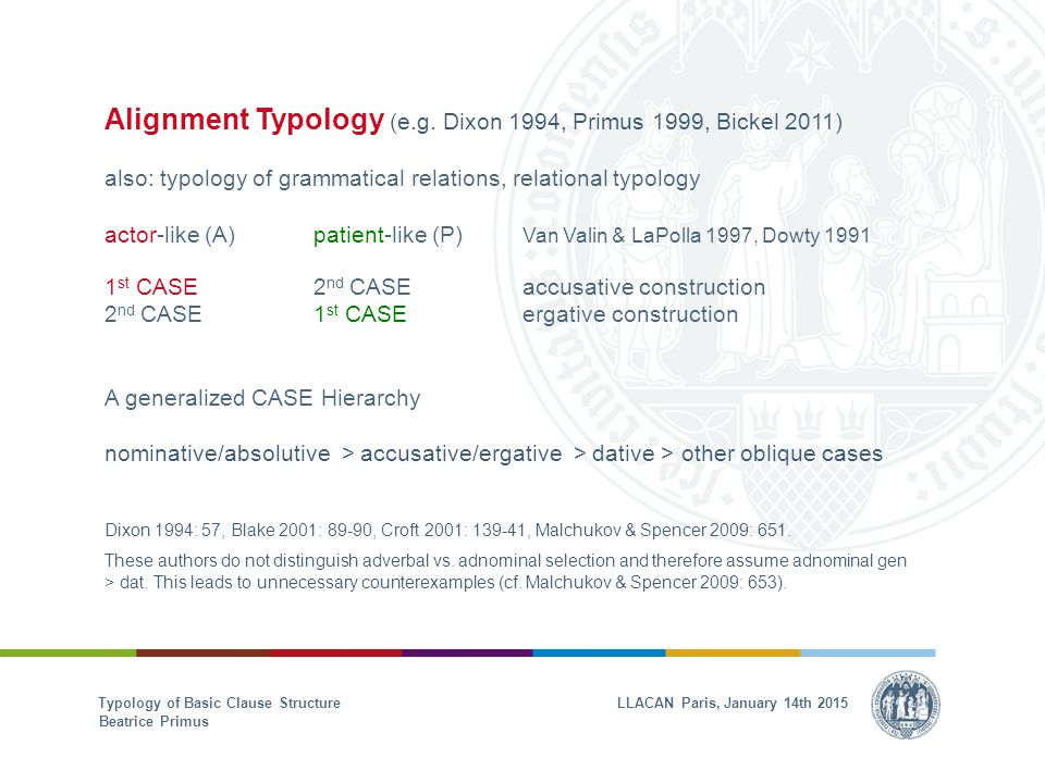 Alignment Typology (e.g.