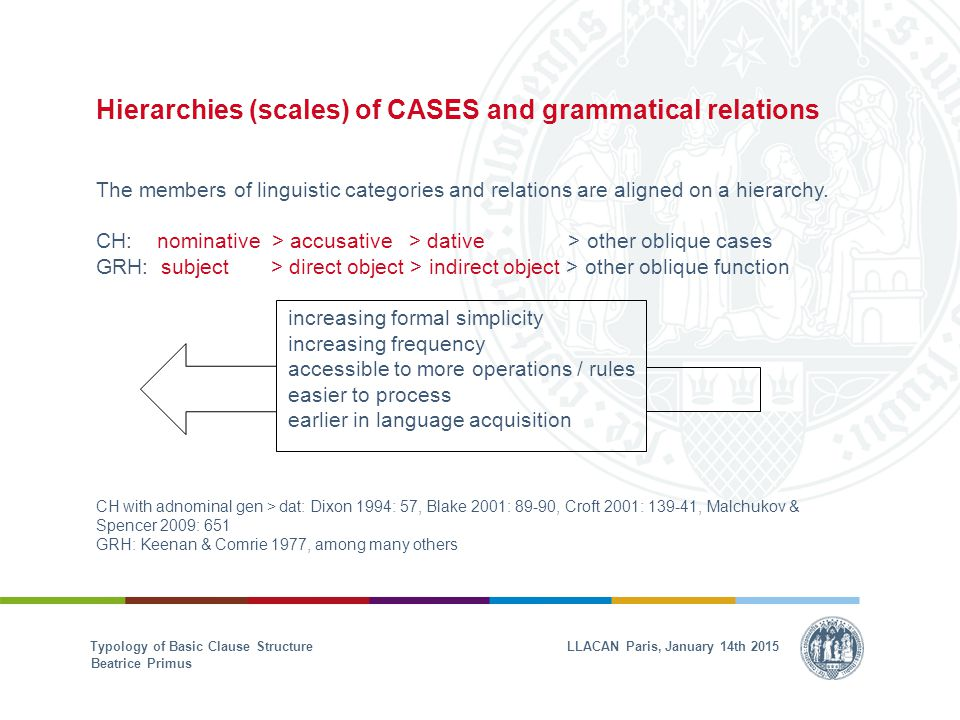 Hierarchies (scales) of CASES and grammatical relations The members of linguistic categories and relations are aligned on a hierarchy.