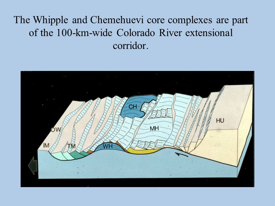 The Whipple and Chemehuevi core complexes are part of the 100-km-wide Colorado River extensional corridor.