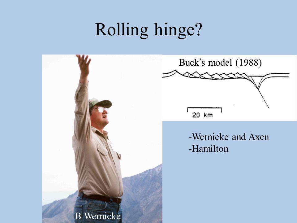 Rolling hinge Buck's model (1988) B Wernicke -Wernicke and Axen -Hamilton