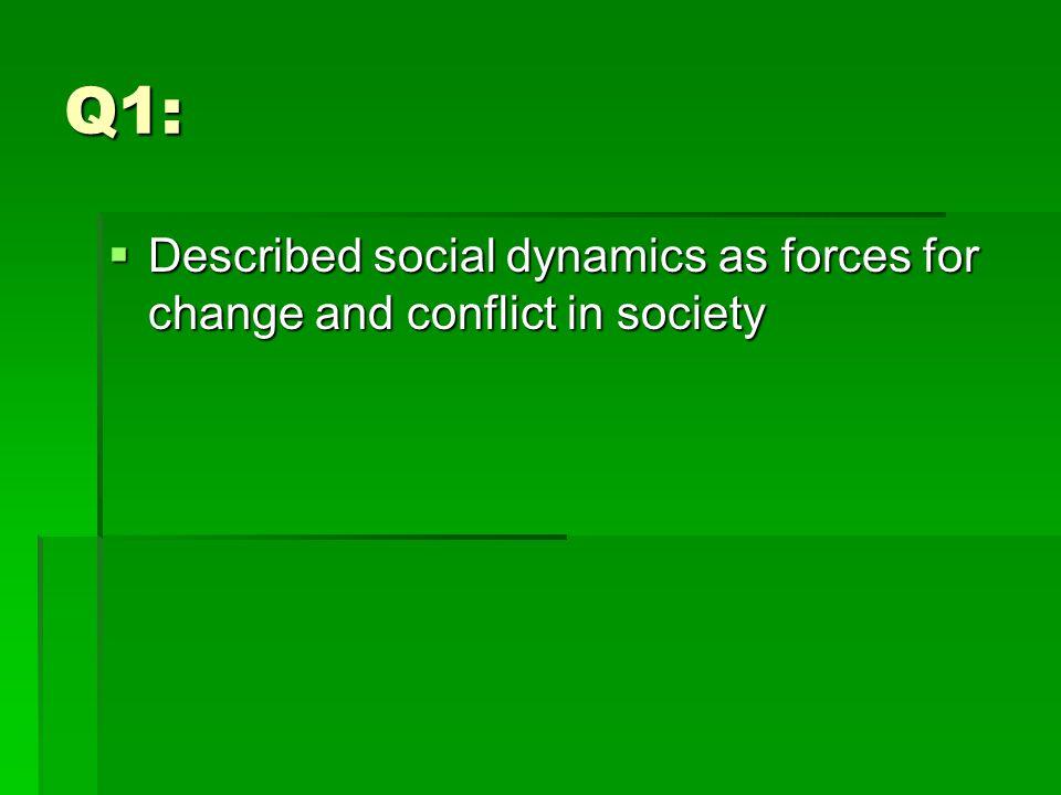 A:  Herbert Spencer