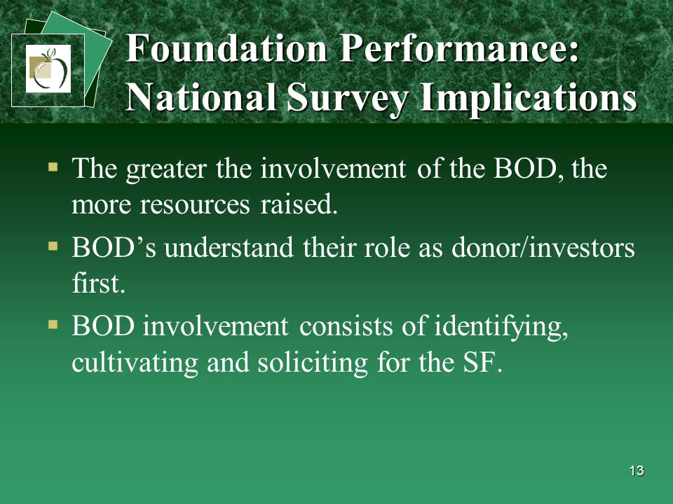13 Foundation Performance: National Survey Implications  The greater the involvement of the BOD, the more resources raised.