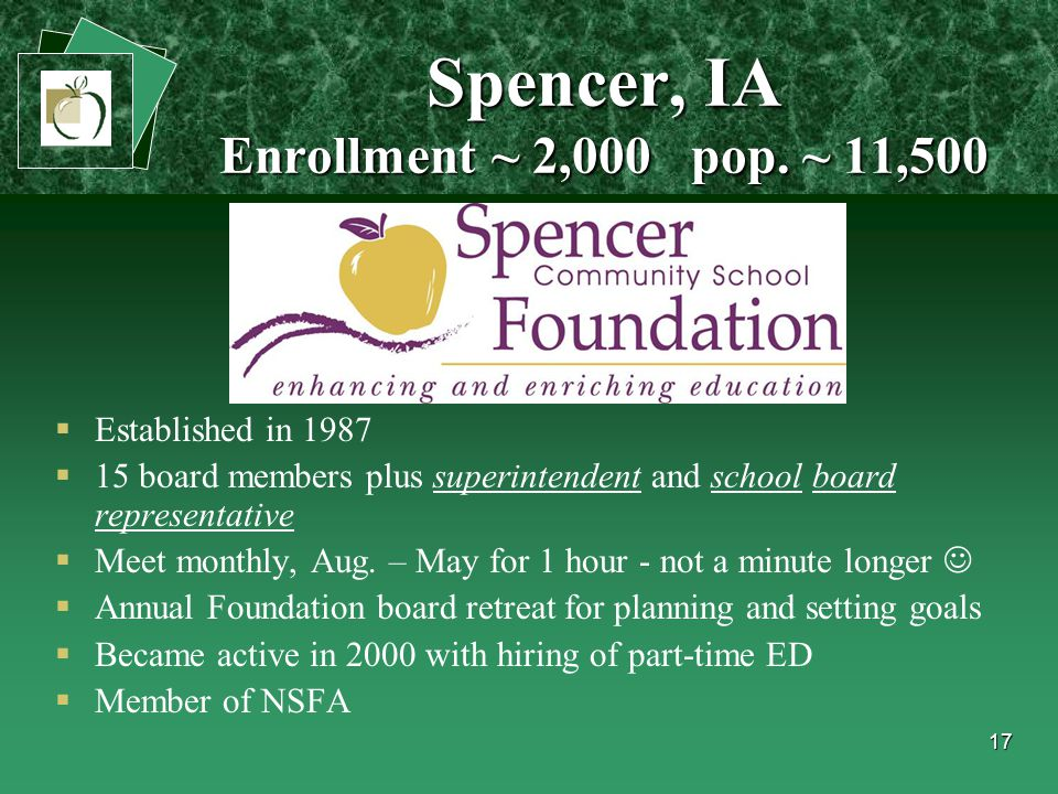 17 Spencer, IA Enrollment ~ 2,000 pop.