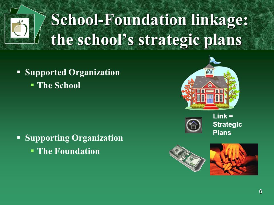 6  Supported Organization  The School  Supporting Organization  The Foundation Link = Strategic Plans School-Foundation linkage: the school's strategic plans