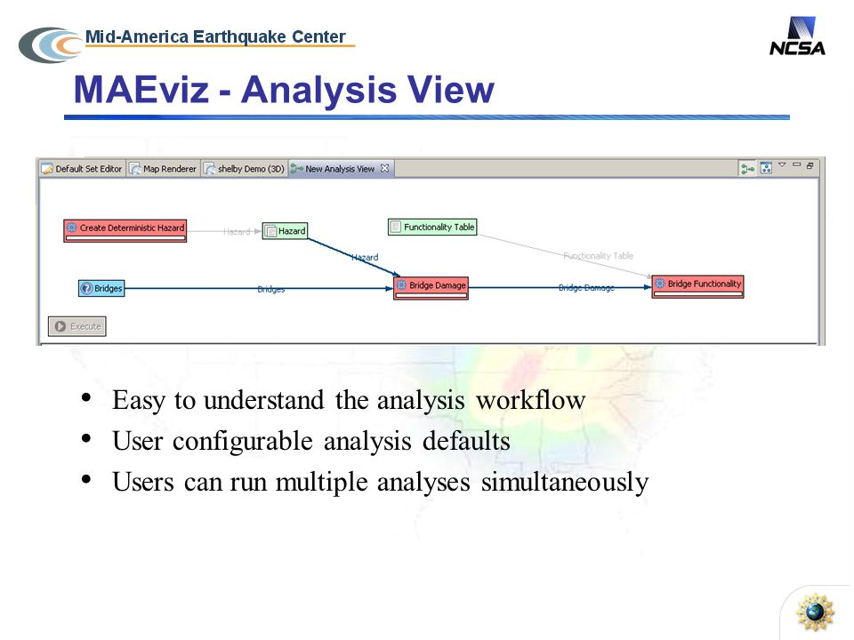 MAEviz - Analysis View Easy to understand the analysis workflow User configurable analysis defaults Users can run multiple analyses simultaneously