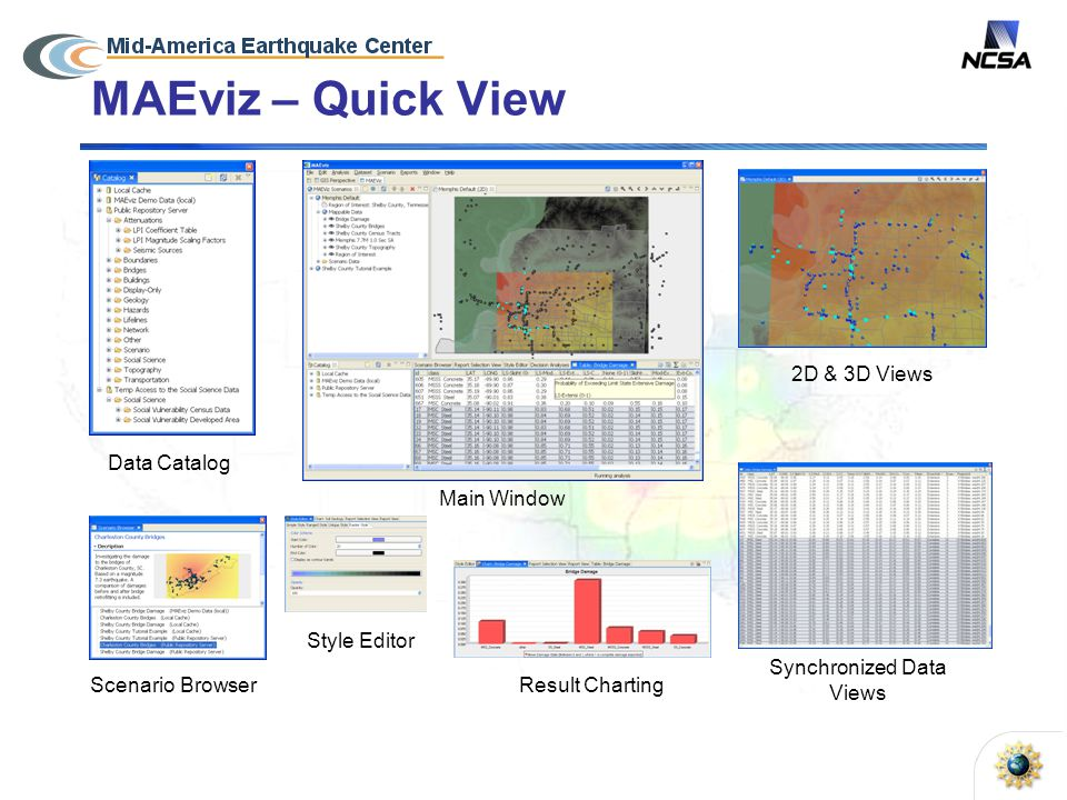 MAEviz – Quick View Main Window Synchronized Data Views 2D & 3D Views Result Charting Style Editor Data Catalog Scenario Browser