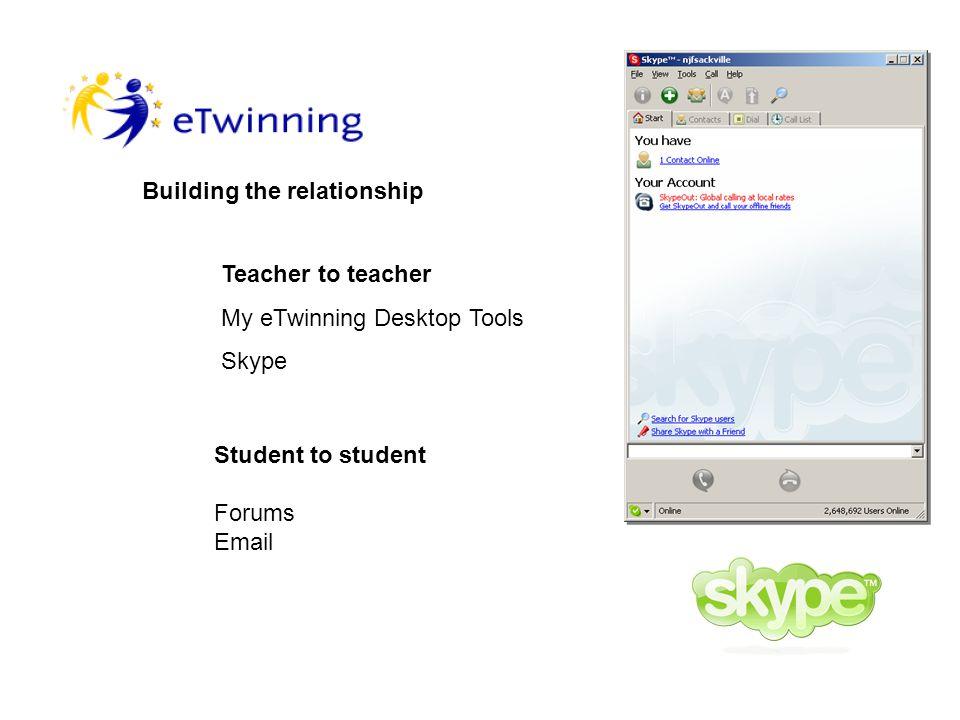 Communication Tools for eTwinning