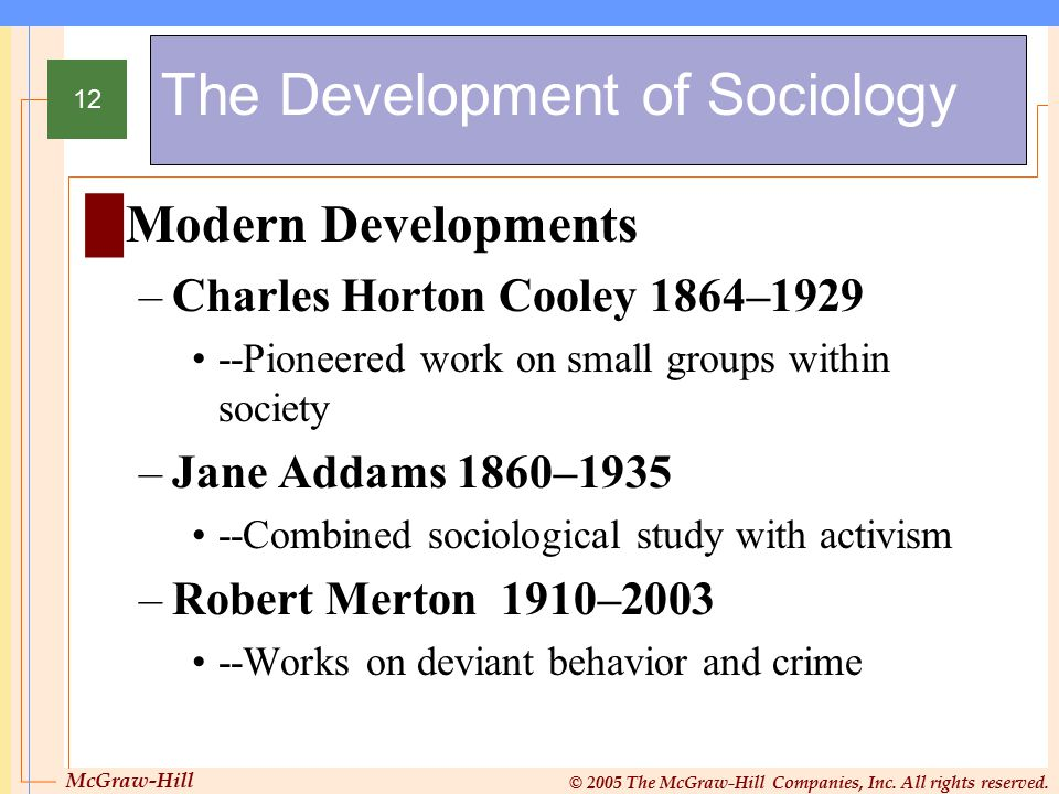McGraw-Hill © 2005 The McGraw-Hill Companies, Inc. All rights reserved. 12 The Development of Sociology █Modern Developments –Charles Horton Cooley 18