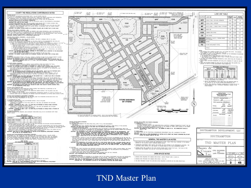 TND Master Plan
