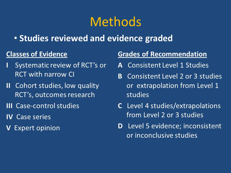 Methods Studies reviewed and evidence graded Classes of Evidence I Systematic review of RCT's or RCT with narrow CI II Cohort studies, low quality RCT