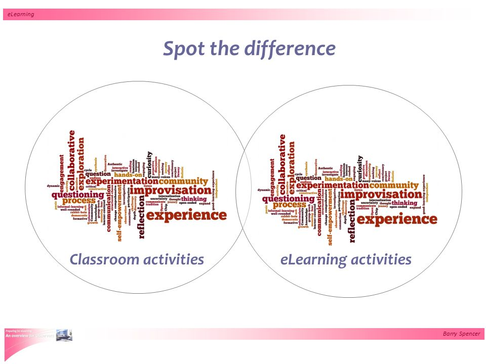 Barry Spencer eLearning Spot the difference Classroom activitieseLearning activities