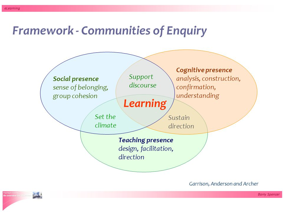 Barry Spencer eLearning Social presence sense of belonging, group cohesion Cognitive presence analysis, construction, confirmation, understanding Teaching presence design, facilitation, direction Learning Support discourse Set the climate Garrison, Anderson and Archer Sustain direction Framework - Communities of Enquiry