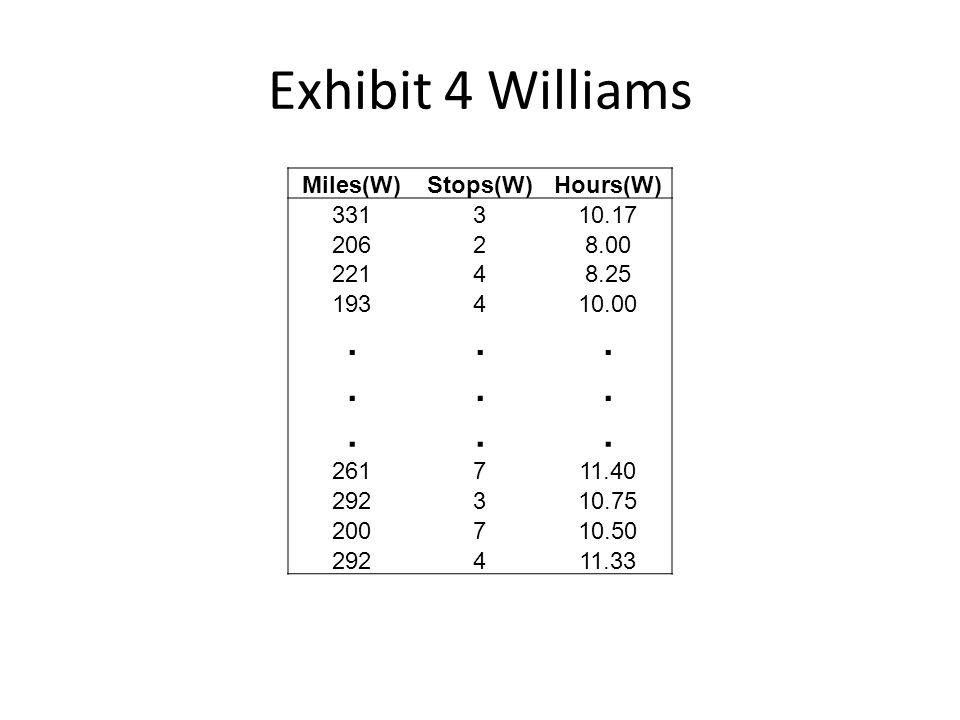 Exhibit 4 Spencer Miles(S)Stops(S)Hours(S) 18238.25 364912.50 227910.50 18846.50.........