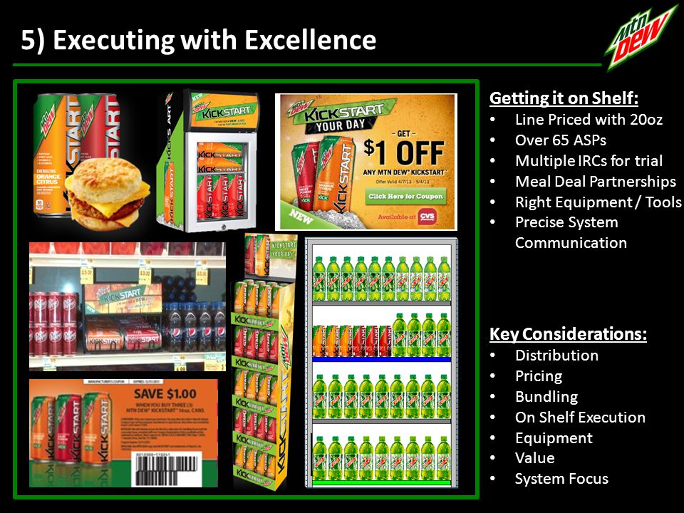 5) Executing with Excellence Key Considerations: Distribution Pricing Bundling On Shelf Execution Equipment Value System Focus Getting it on Shelf: Line Priced with 20oz Over 65 ASPs Multiple IRCs for trial Meal Deal Partnerships Right Equipment / Tools Precise System Communication