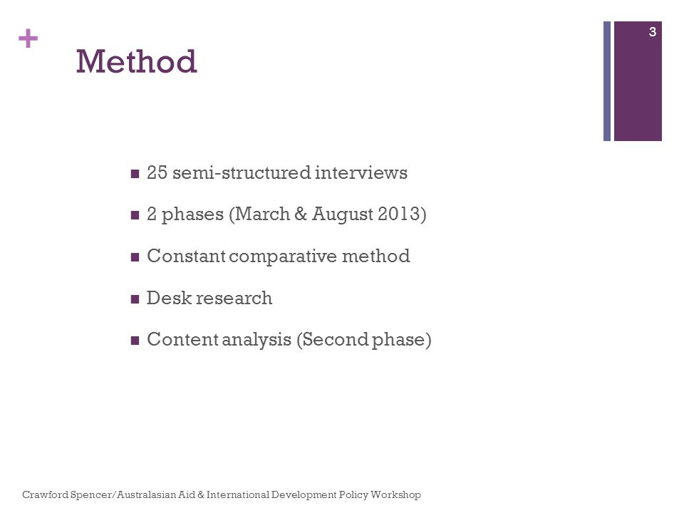 + Method 25 semi-structured interviews 2 phases (March & August 2013) Constant comparative method Desk research Content analysis (Second phase) Crawford Spencer/Australasian Aid & International Development Policy Workshop 3