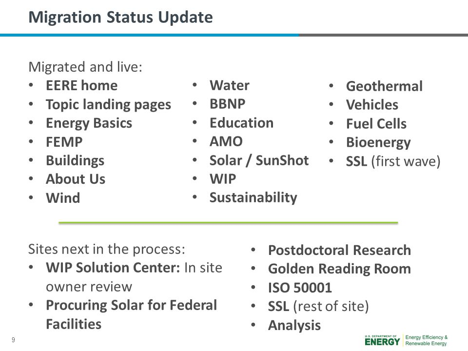 9 Migration Status Update Migrated and live: EERE home Topic landing pages Energy Basics FEMP Buildings About Us Wind Sites next in the process: WIP Solution Center: In site owner review Procuring Solar for Federal Facilities Water BBNP Education AMO Solar / SunShot WIP Sustainability Geothermal Vehicles Fuel Cells Bioenergy SSL (first wave) Postdoctoral Research Golden Reading Room ISO 50001 SSL (rest of site) Analysis