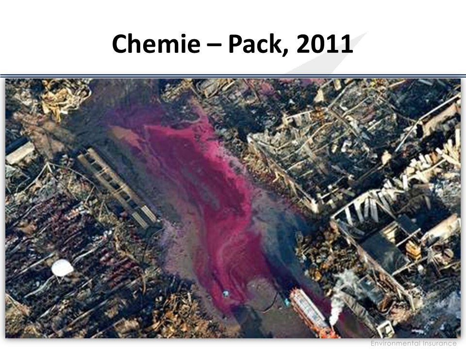 Chemie – Pack, 2011