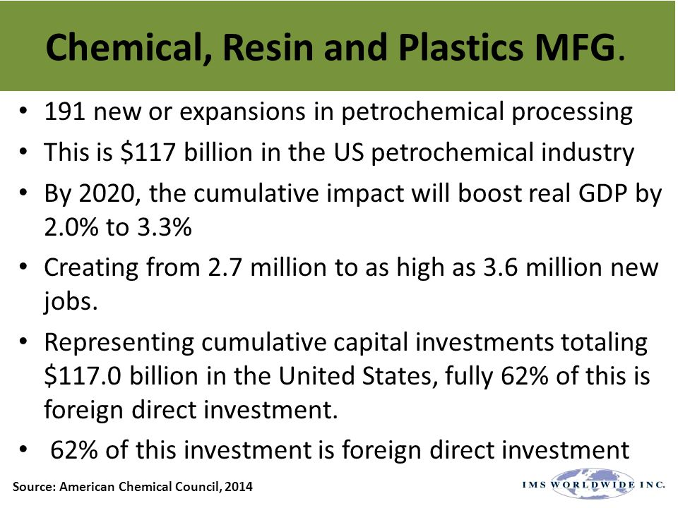 191 new or expansions in petrochemical processing This is $117 billion in the US petrochemical industry By 2020, the cumulative impact will boost real GDP by 2.0% to 3.3% Creating from 2.7 million to as high as 3.6 million new jobs.