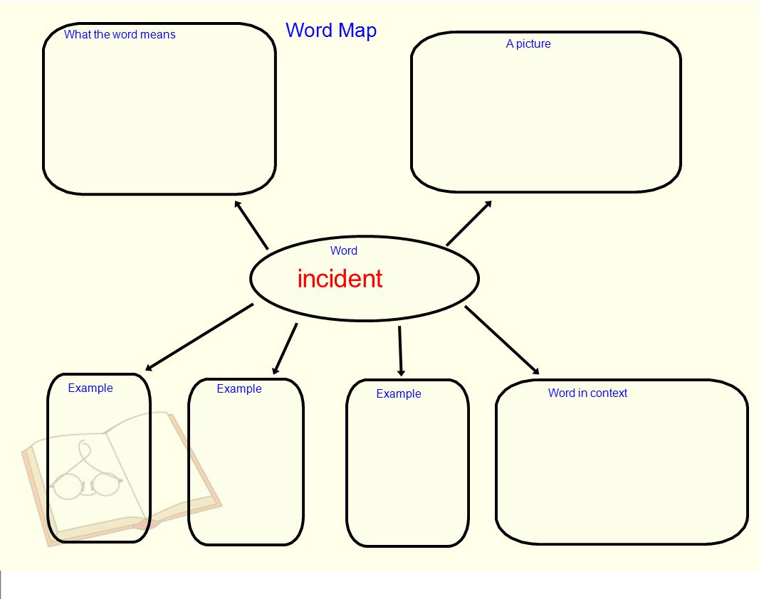 Word Map What the word means A picture Word Example Word in context incident