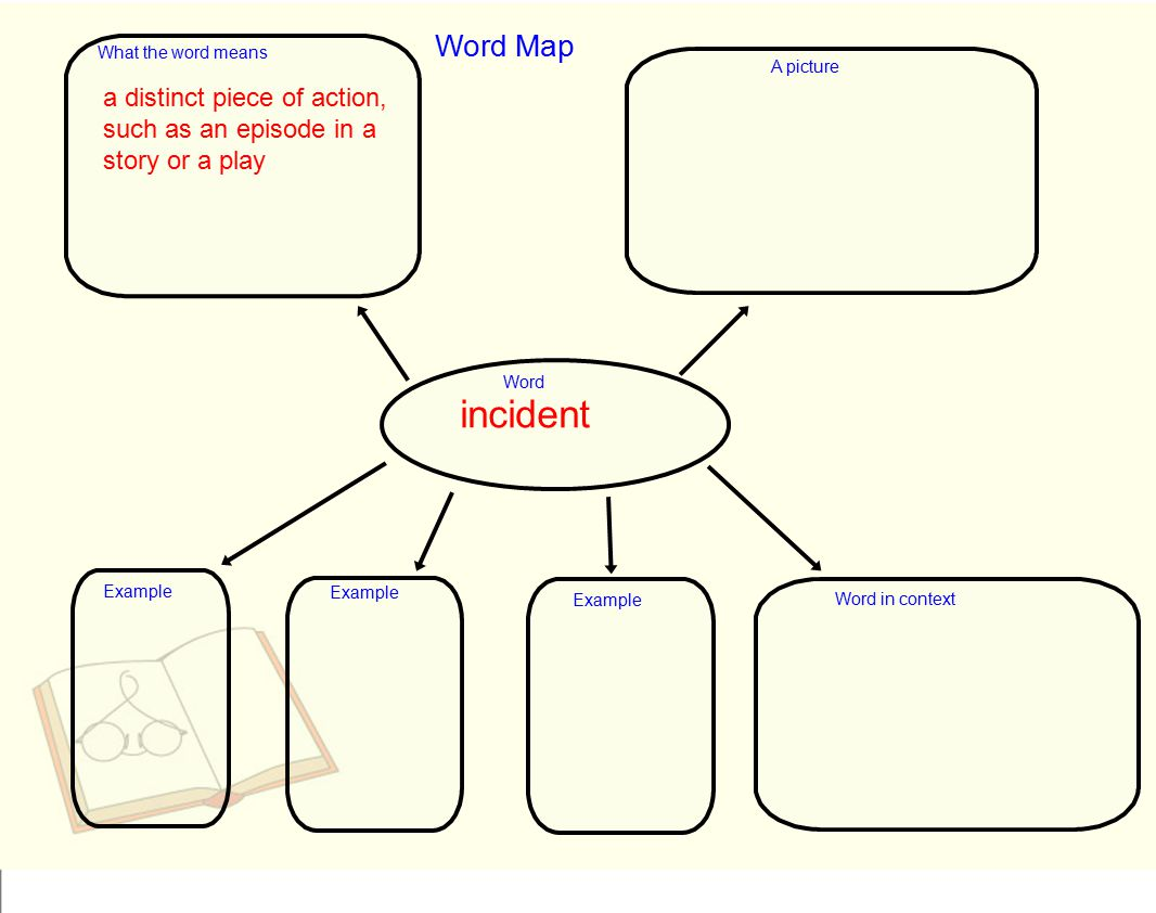 Word Map What the word means A picture Word Example Word in context incident a distinct piece of action, such as an episode in a story or a play The incident that we watched from The Lion King was when Simba and Nala get chased by the hyenas through the elephant graveyard
