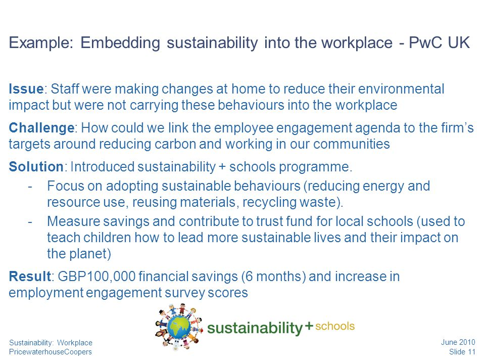 PricewaterhouseCoopers June 2010 Slide 11 Sustainability: Workplace Example: Embedding sustainability into the workplace - PwC UK Issue: Staff were making changes at home to reduce their environmental impact but were not carrying these behaviours into the workplace Challenge: How could we link the employee engagement agenda to the firm's targets around reducing carbon and working in our communities Solution: Introduced sustainability + schools programme.