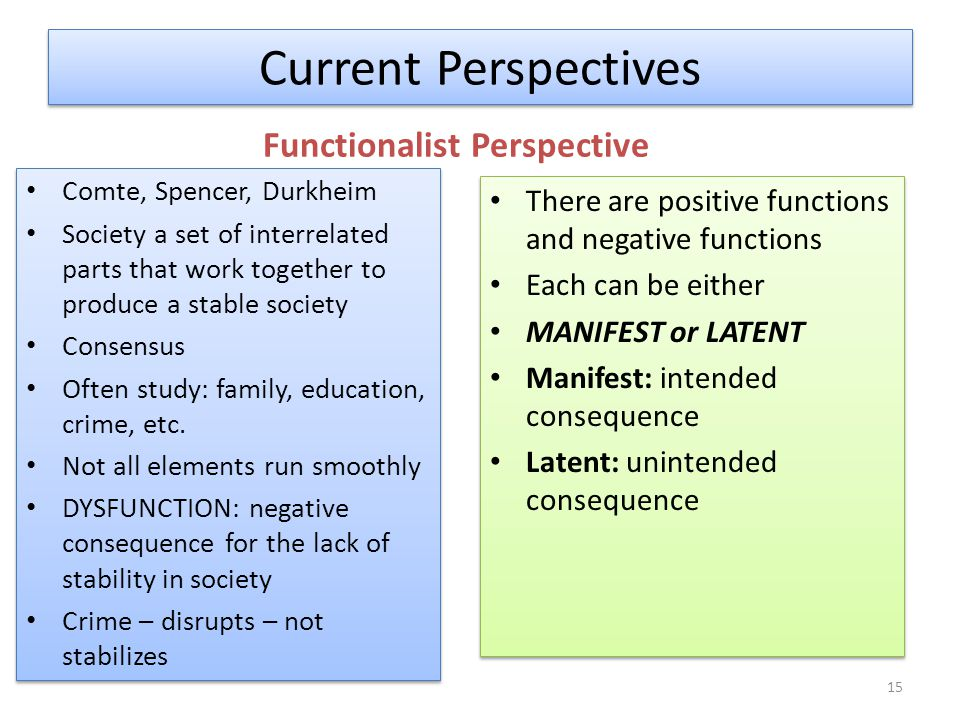 Current Perspectives Functionalist Perspective Comte, Spencer, Durkheim Society a set of interrelated parts that work together to produce a stable society Consensus Often study: family, education, crime, etc.