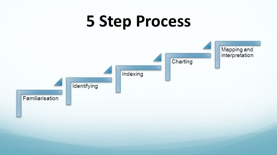 5 Step Process Familiarisation Identifying Indexing Charting Mapping and interpretation