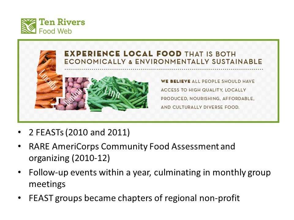 2 FEASTs (2010 and 2011) RARE AmeriCorps Community Food Assessment and organizing (2010-12) Follow-up events within a year, culminating in monthly group meetings FEAST groups became chapters of regional non-profit