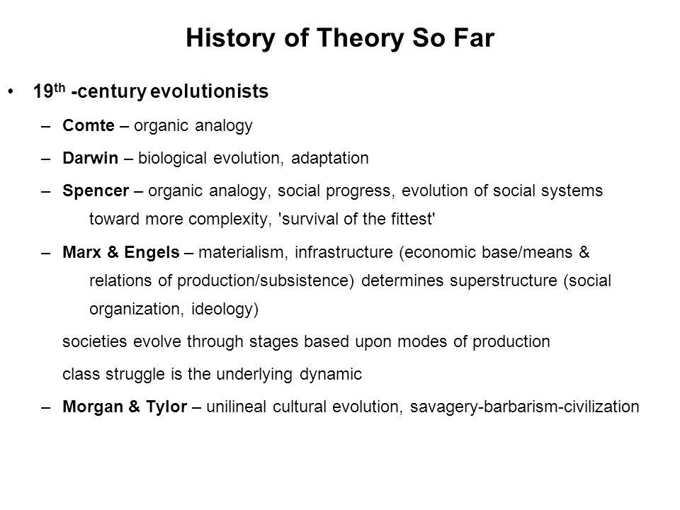 History of Theory So Far 19 th -century evolutionists –Comte – organic analogy –Darwin – biological evolution, adaptation –Spencer – organic analogy,