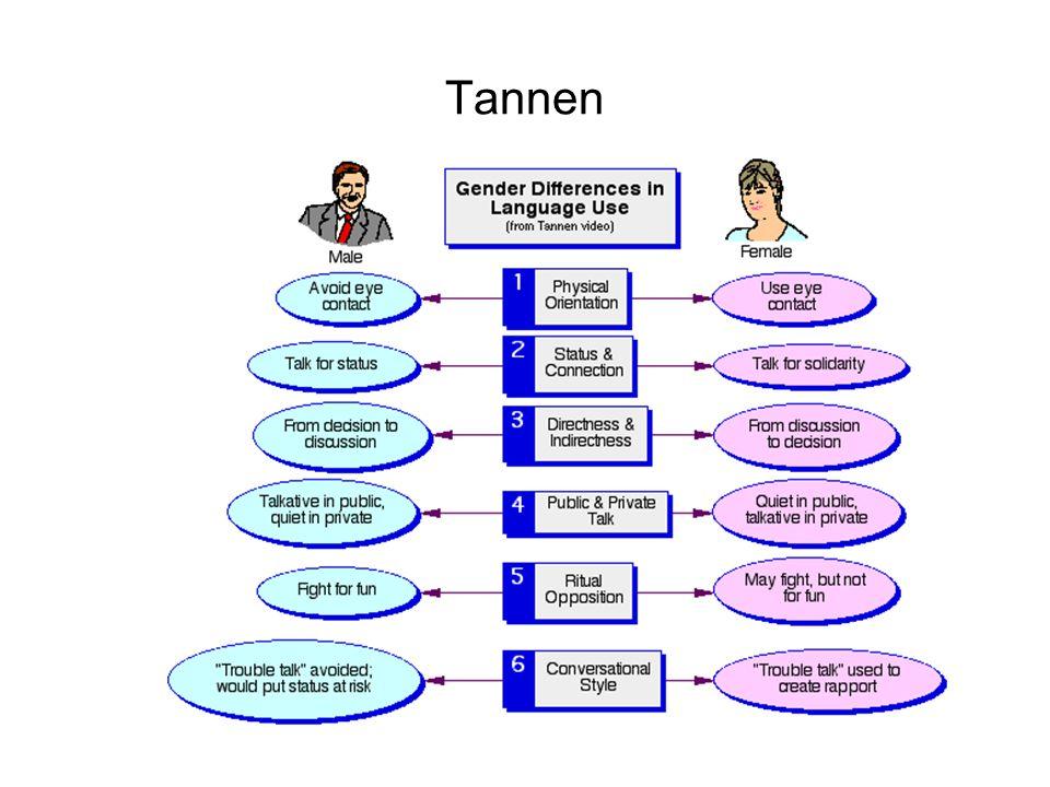 Tannen