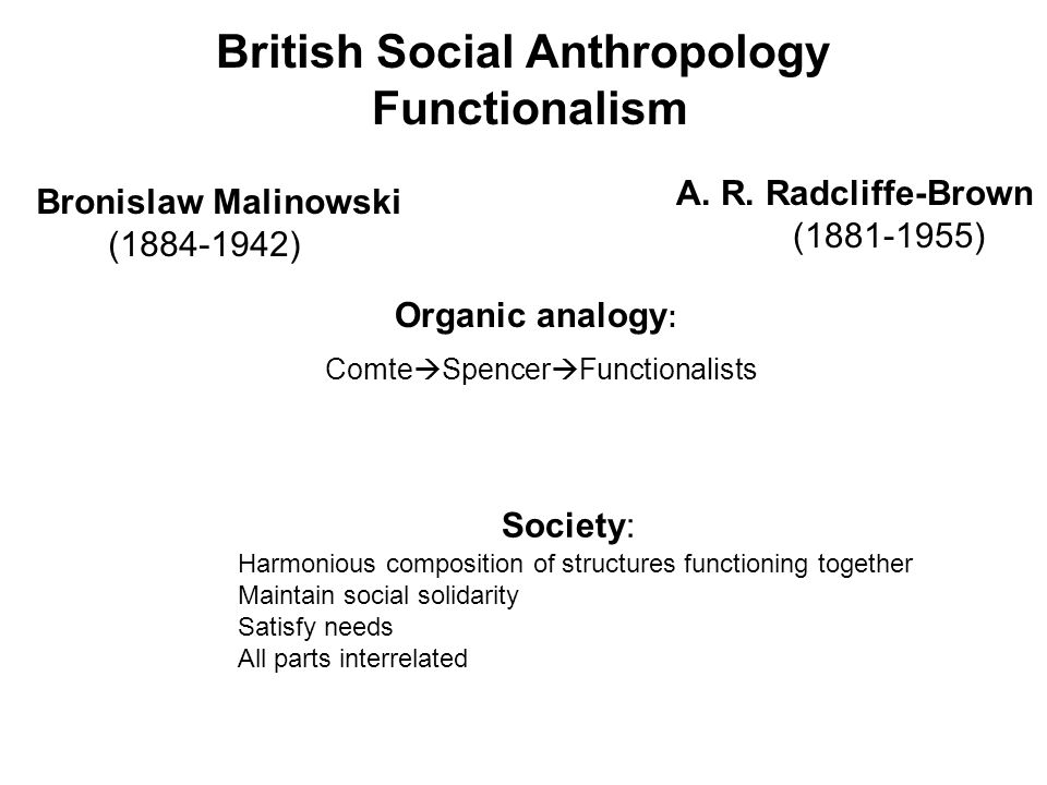 British Social Anthropology Functionalism Bronislaw Malinowski (1884-1942) A.