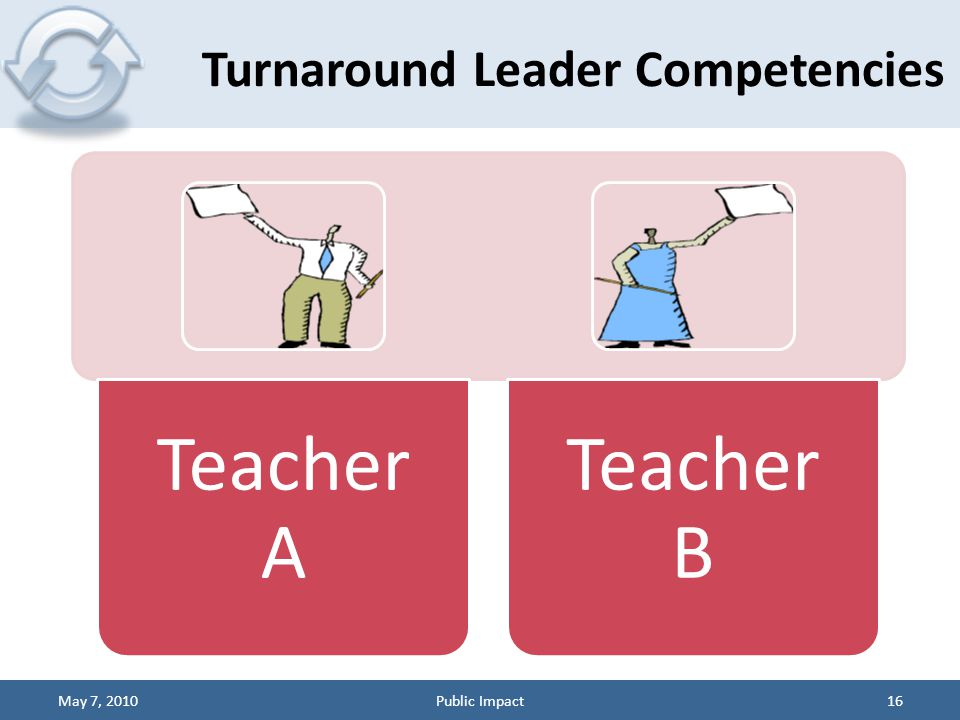 Turnaround Leader Competencies 16 Teacher A Teacher B Public ImpactMay 7, 2010