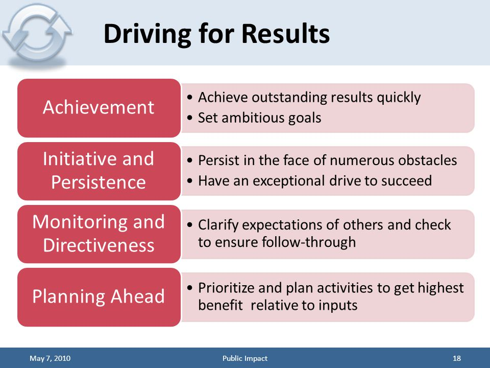 18Public Impact Driving for Results Achieve outstanding results quickly Set ambitious goals Achievement Persist in the face of numerous obstacles Have