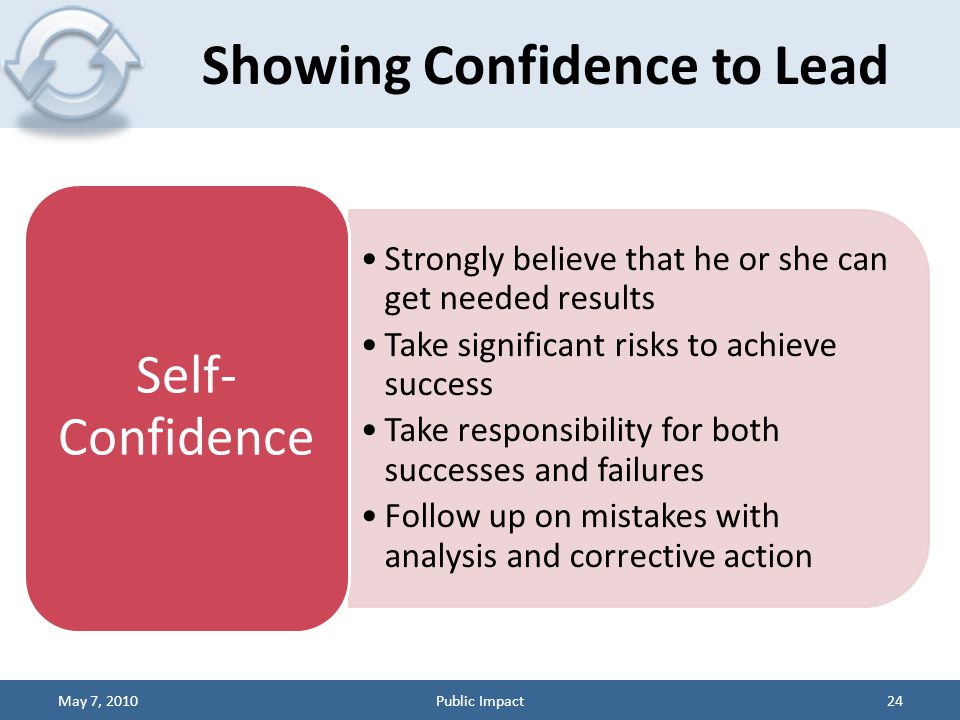 Showing Confidence to Lead 24 Strongly believe that he or she can get needed results Take significant risks to achieve success Take responsibility for