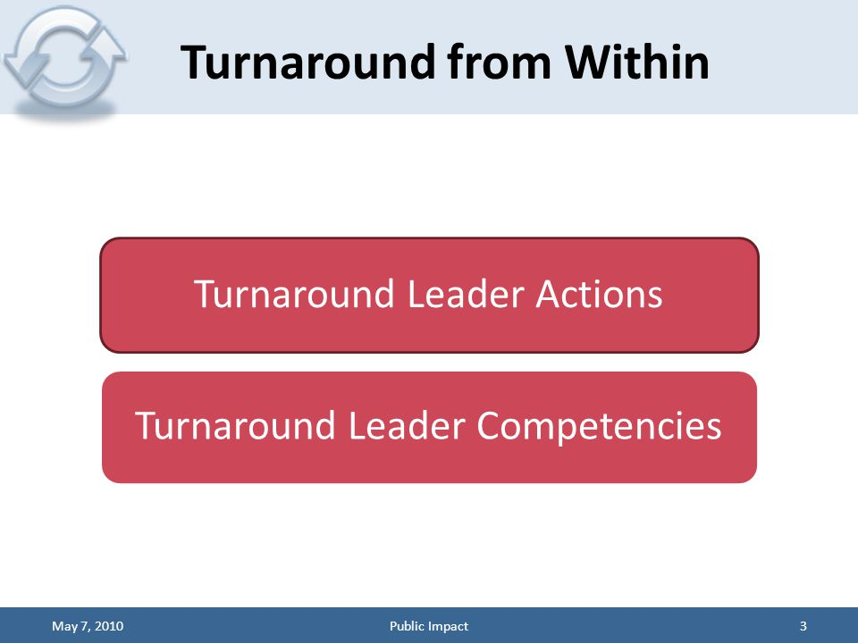 Turnaround from Within Turnaround Leader ActionsTurnaround Leader Competencies 3Public ImpactMay 7, 2010