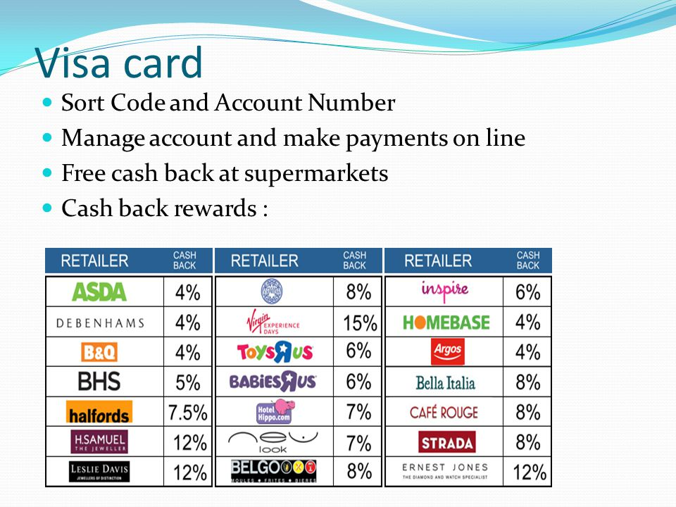 Visa card Sort Code and Account Number Manage account and make payments on line Free cash back at supermarkets Cash back rewards :