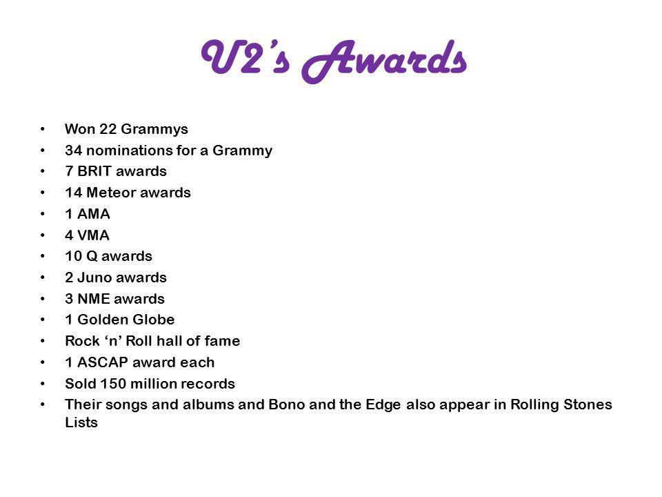 Won 22 Grammys 34 nominations for a Grammy 7 BRIT awards 14 Meteor awards 1 AMA 4 VMA 10 Q awards 2 Juno awards 3 NME awards 1 Golden Globe Rock 'n' R